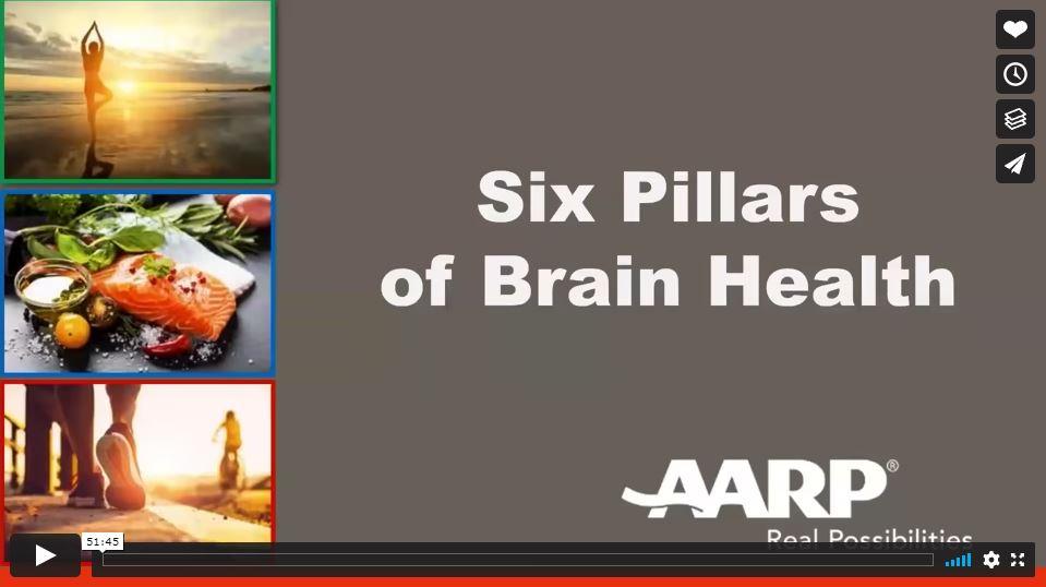 Six Pillars of Brain Health
